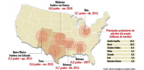 Terremotos EEUU 2015